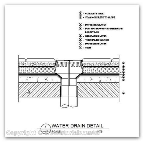 c section drainage 23 best images about architectural details on pinterest