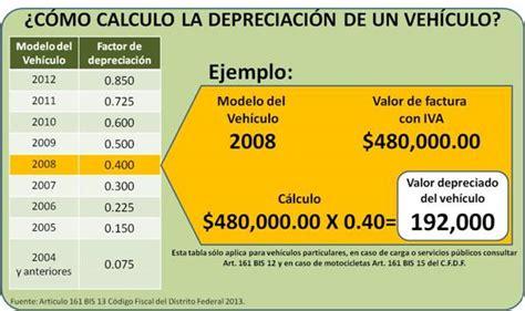 refrendo vehicular 2015 estado de mexico paga de tenencia estado de mxico 2016 paga de refrendo