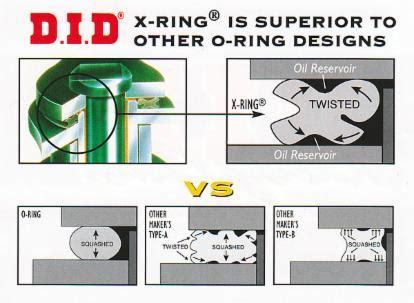 Motorradkette O Ring by Did X Ring Kette Kontra O Ring Kette