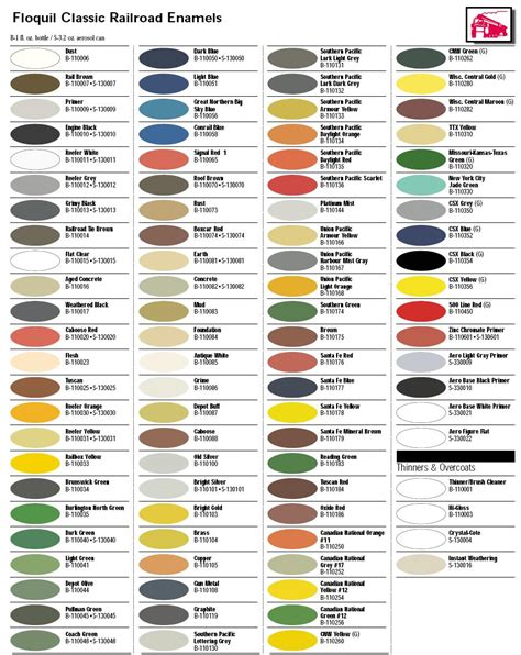 inspiring floquil paints 6 testors model paint color chart newsonair org