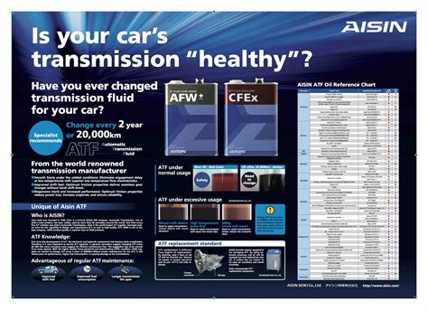 2013 rav4 transmission fluid change toyota camry 2006 transmission fluid change filter