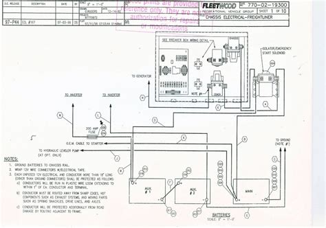 fleetwood bounder wiring diagram fleetwood automotive