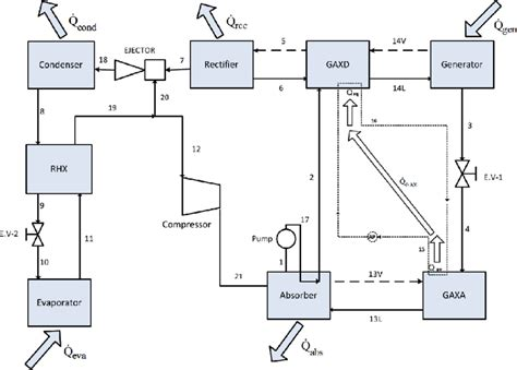 schematic diagram of absorption refrigeration system