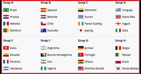 peserta piala dunia 2014 gambar daftar nama peserta piala dunia 2014 download gratis