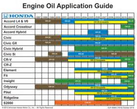 Honda Application Acura Engine Application Acura Free Engine Image For
