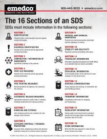 ghs sds template ghs 16 sections