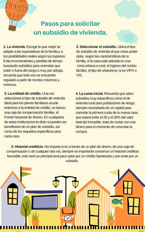 requisitos para un subsidio de vivienda con la secretaria requisitos para postularte a un subsidio de vivienda nueva