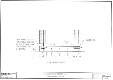 basement ventilation design home decoration live