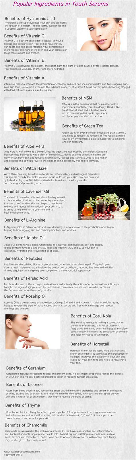 hyaluronic acid serum reviews ingredients infographic