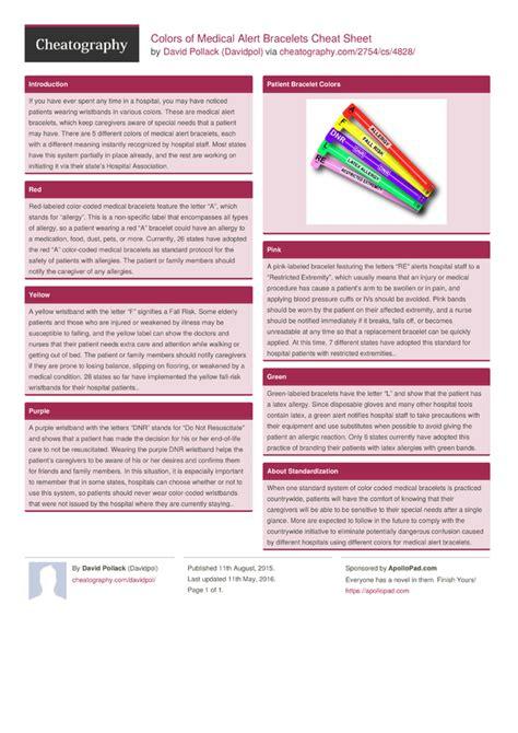 hospital wristband color meaning colors of alert bracelets sheet by davidpol