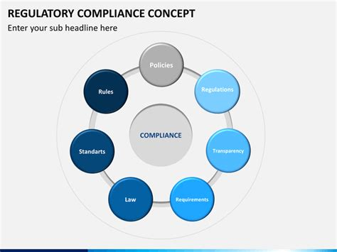 Regulatory Compliance Concept Powerpoint Template Sketchbubble Compliance Ppt Template