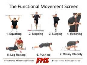 Funtional movement screen fms movestrong kettlebells