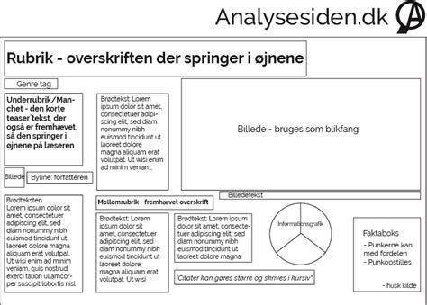 layout af en artikel artikler ydre komposition analysesiden
