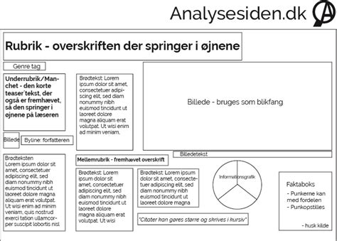 layout til artikel artikler ydre komposition analysesiden