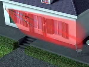 antifurto casa perimetrale esterno antifurto volumetrico casa piacenza pontenure costo