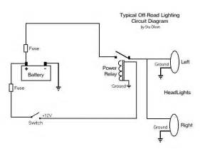 simple wiring harness diagram get free image about wiring diagram