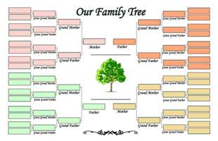 Family Tree With Cousins Template by Family Tree Template Family Tree Template Siblings And