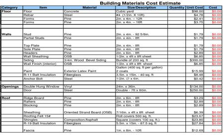 download sheets building materials sheet cost building estimating template download for free