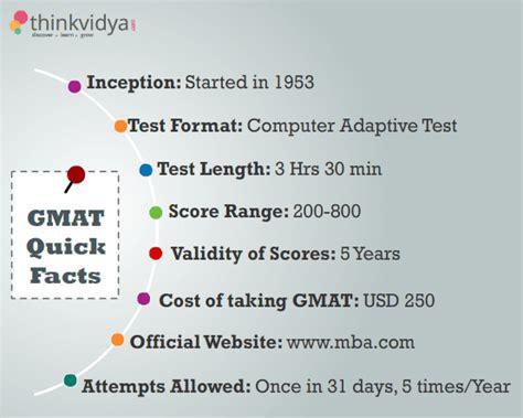 Mba Gmat Practice Test Score by Education Page 6 Zoroastrians Net