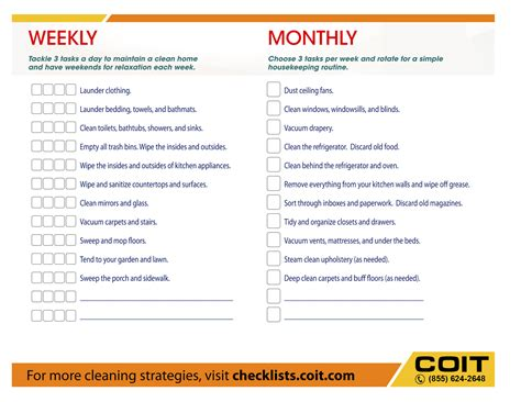 Building An Island In Your Kitchen by Weekly And Monthly House Cleaning Checklist Coit