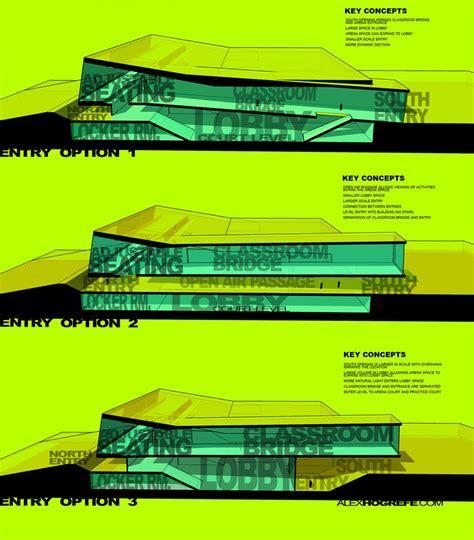 architecture diagram architecture program diagrams program icons architecture