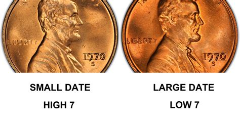 s date 1970 s 1c small date rd regular strike pcgs coinfacts