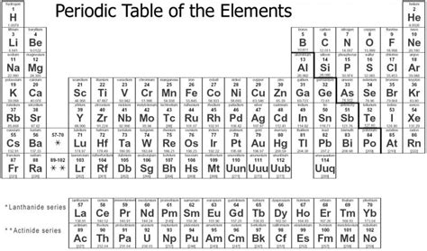 printable periodic table for 5th grade 6 best images of periodic table 8th grade worksheets