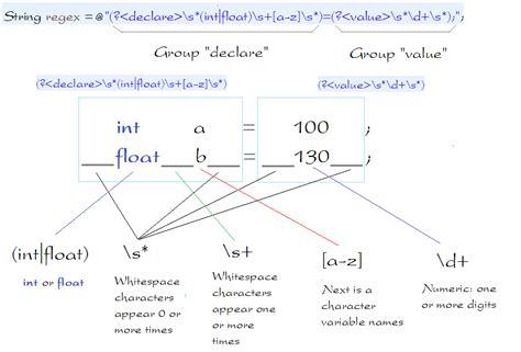 tutorial c regex c regular expressions tutorial