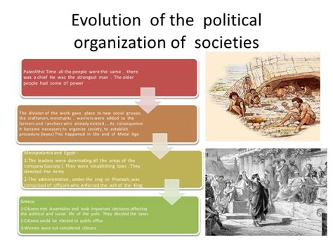 political organizing political systems