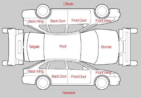 car exterior parts diagram seeking an illustration of automobile anatomy what are