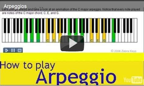 how to play best beginner 27 best images about piano on songs