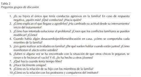 preguntas entrevista juridica teor 237 as sobre el inicio de la violencia filio parental