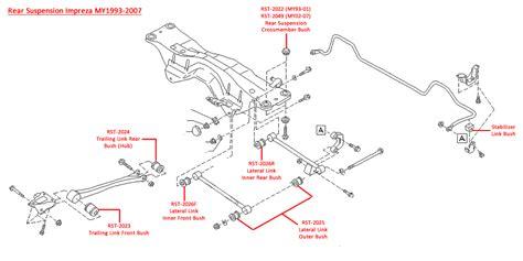 subaru forester rear suspension diagram forester suspension diagram maxima suspension diagram