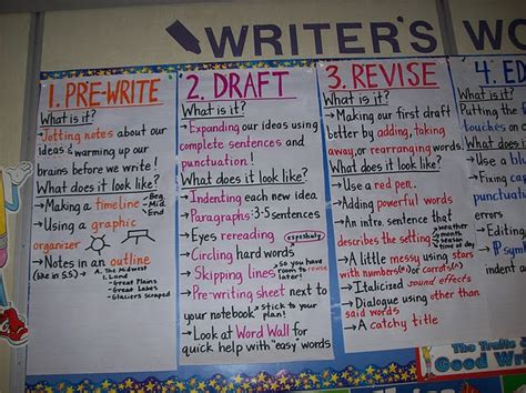 the write track a screenwriter s goal planning guide from brainstorming to submissions books best 20 writing conferences ideas on