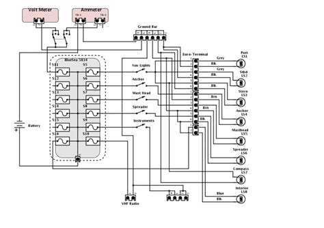 blue sea fuse block wiring diagram blue wirning diagrams