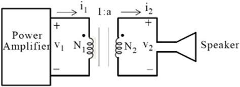 transformer impedance matching design 9 10 impedance matching engineering360