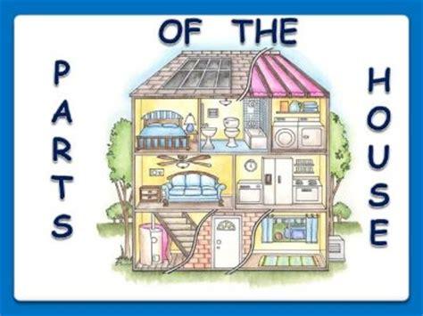 nama bagian rumah dalam bahasa inggris part of the house vocabulary quot lengkap