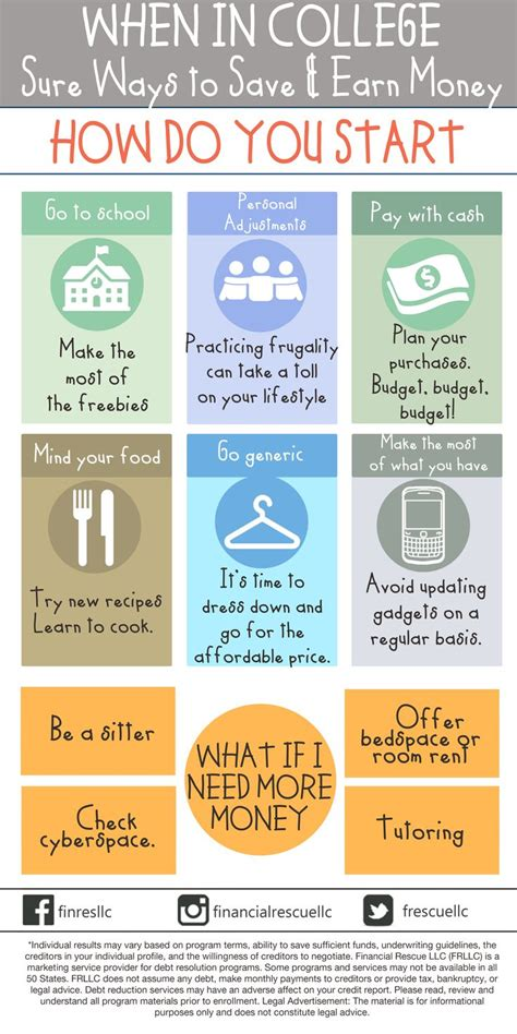 Personal Finance 68 best personal finance infographic images on
