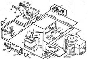 craftsman gt5000 belt diagram craftsman free engine