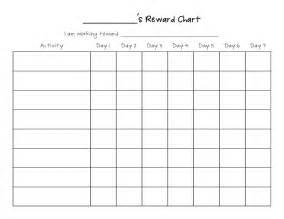 Blank Chart Template by Blank Behavior Charts Calendar Template 2016