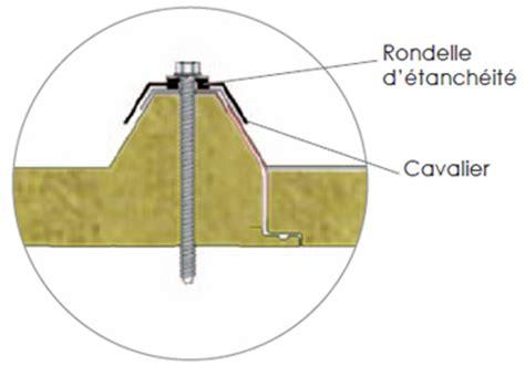 Isolation Phonique 126 by Panneaux Sandwich En De Roche Isolation Thermique