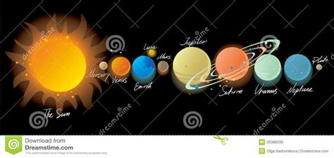 what colors are the planets solar system planets colors and sizes www pixshark