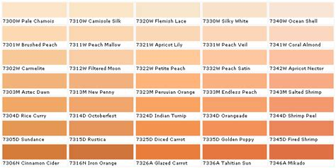 home depot interior paint color chart millennium paints millennium paint colors millennium