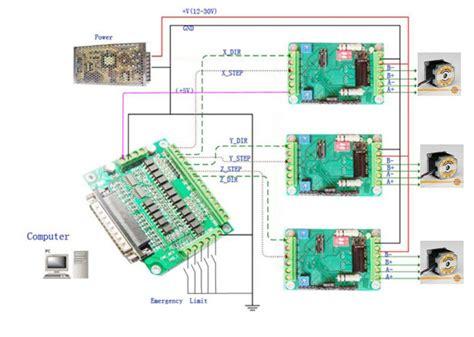 longs stepper motor wiring diagram 34 wiring diagram