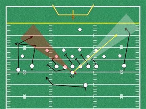 football play football play designer create edit animate