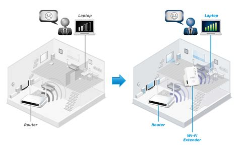 Wifi Extender Wireless Repeater Wifi Extender