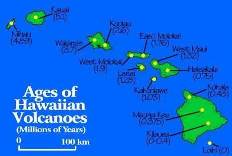 volcanoes in hawaii map ages of hawaiian volcanoes
