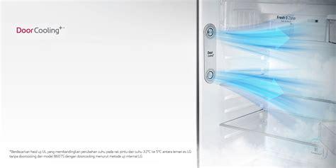 Kulkas Lg Hemat Listrik kulkas 2 pintu inverter 475 liter yang hemat listrik