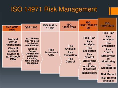 iso 14971 risk management plan template risk management research 2016 iso 14971 2016
