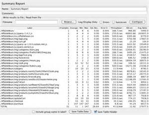 the netbeans e commerce tutorial testing and profiling
